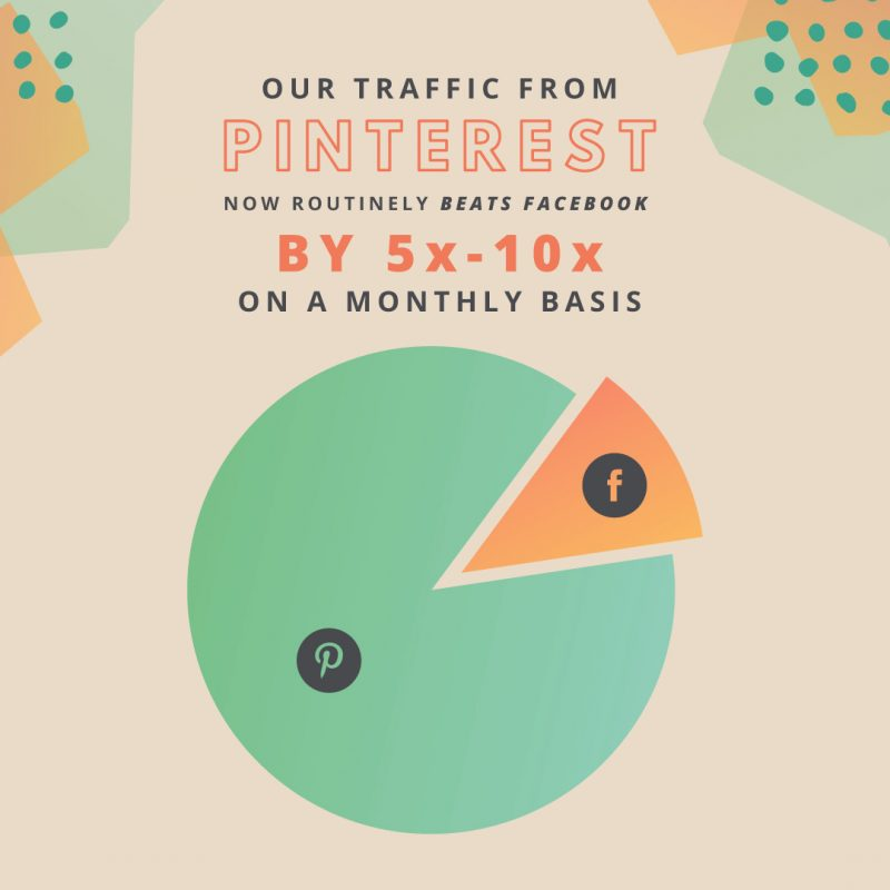 5 Tools for Pinterest that will boost your blog traffic