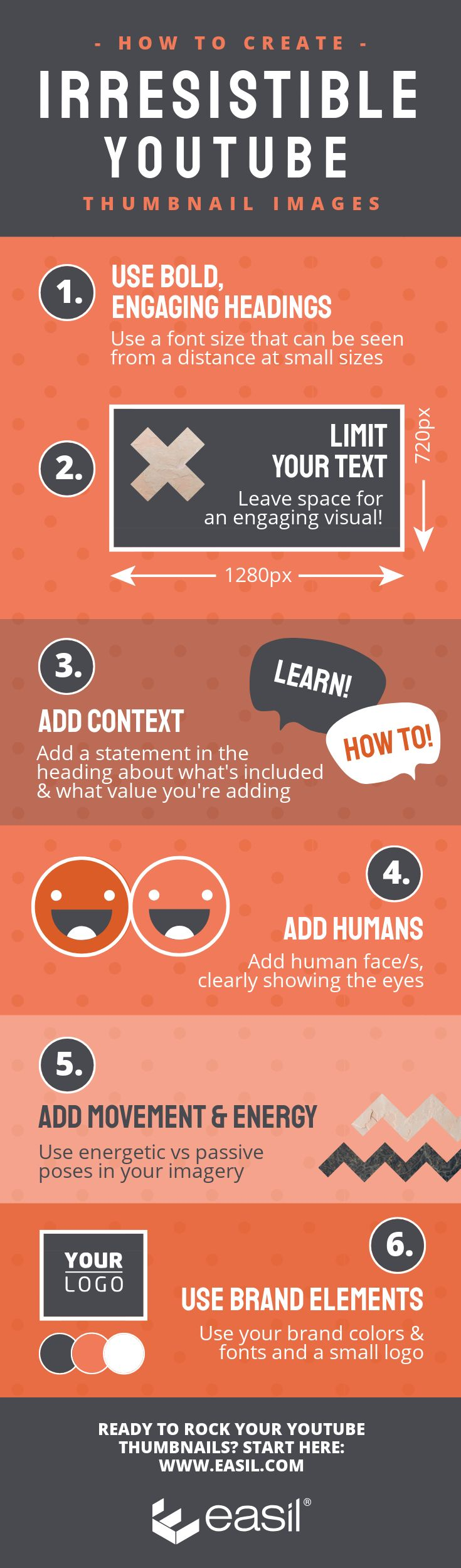 How to Create Irresistible YouTube Thumbnail Images Infographic
