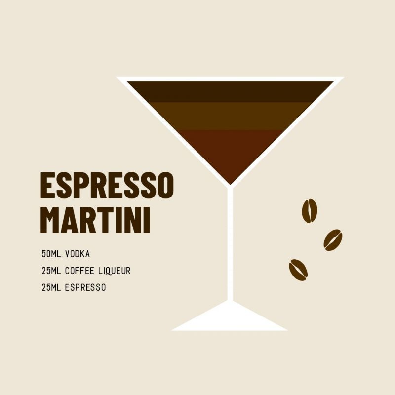 National Espresso Martini Day Template by Easil - November Content Calendar Ideas and Templates