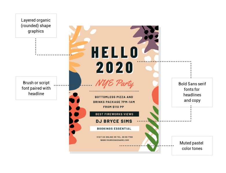 Design Trends for 2020 - organic hand cut elements