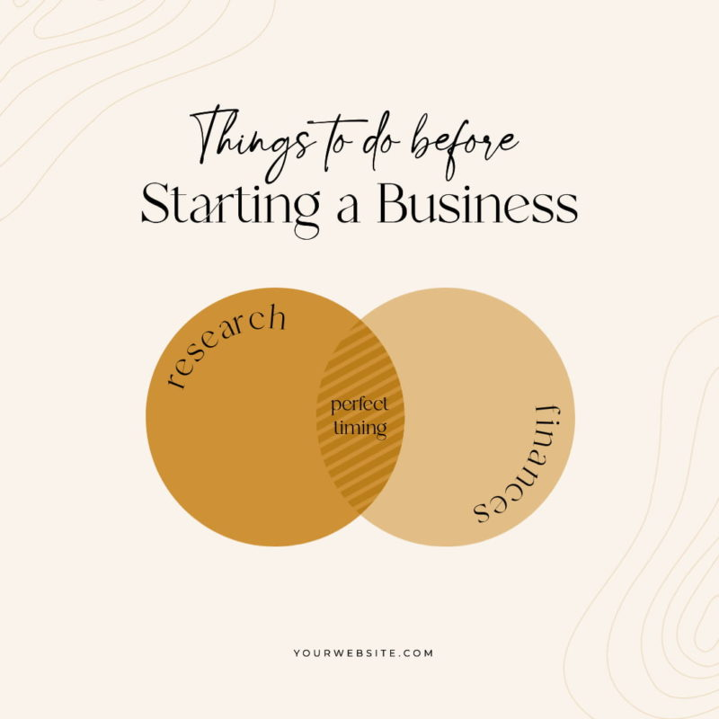 Things to do before starting a business graphic template